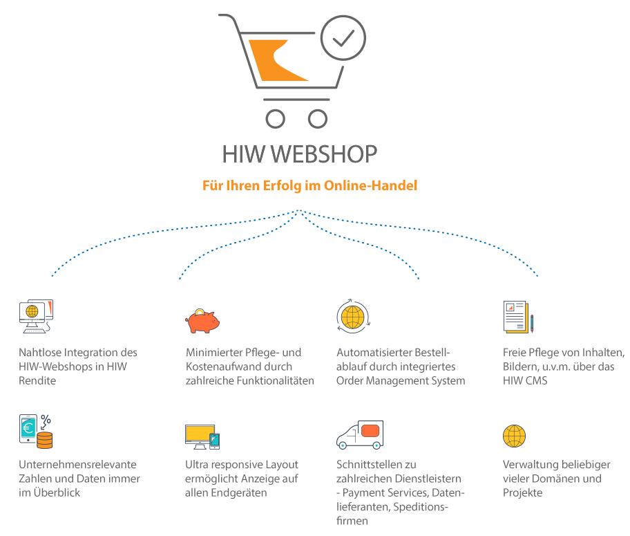infografik-webshop